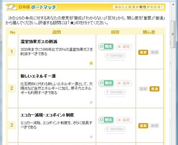 Yomiuri_vote02